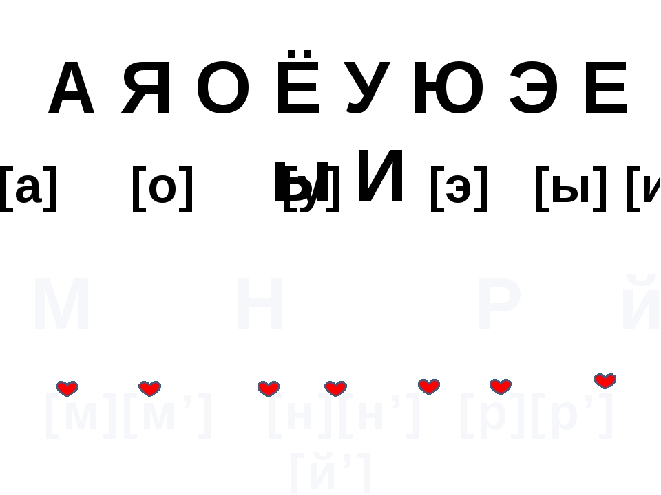 А Я О Ё У Ю Э Е ы И [а] [о] [у] [э] [ы] [и] М Н Р й [м][м'] [н][н'] [р][р'] [...