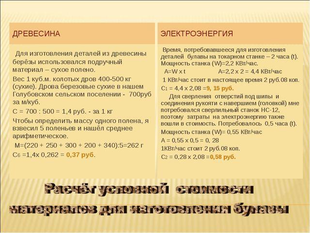 ДРЕВЕСИНА ЭЛЕКТРОЭНЕРГИЯ Для изготовления деталей из древесины берёзы использ...