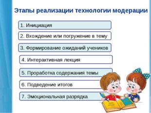 Этапы реализации технологии модерации 4. Интерактивная лекция 1. Инициация 2.