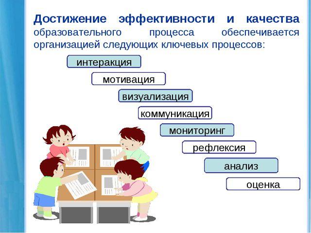 Достижение эффективности и качества образовательного процесса обеспечивается...