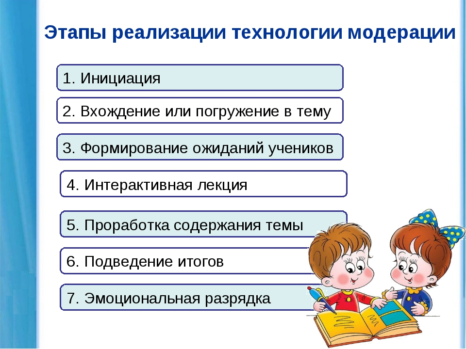 Этапы реализации технологии модерации 4. Интерактивная лекция 1. Инициация 2....