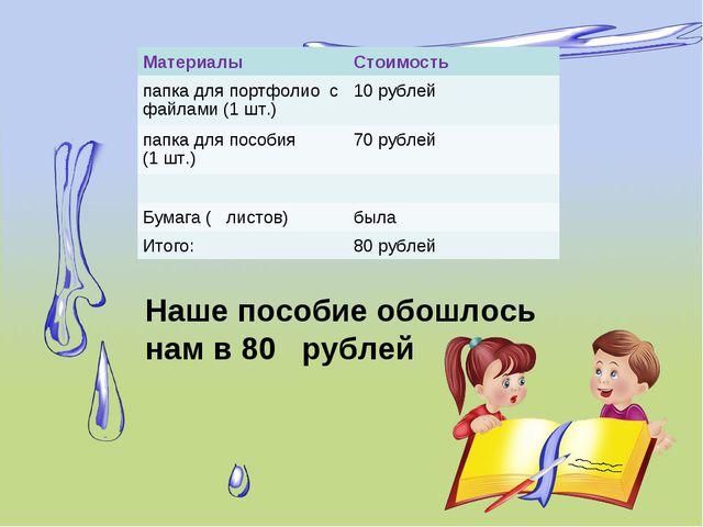 Наше пособие обошлось нам в 80 рублей МатериалыСтоимость папка для портфолио...