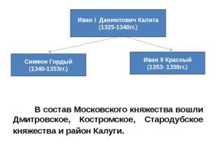 В состав Московского княжества вошли Дмитровское, Костромское, Стародуб