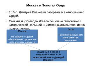 Москва и Золотая Орда 1374г. Дмитрий Иванович разорвал все отношения с Ордой.