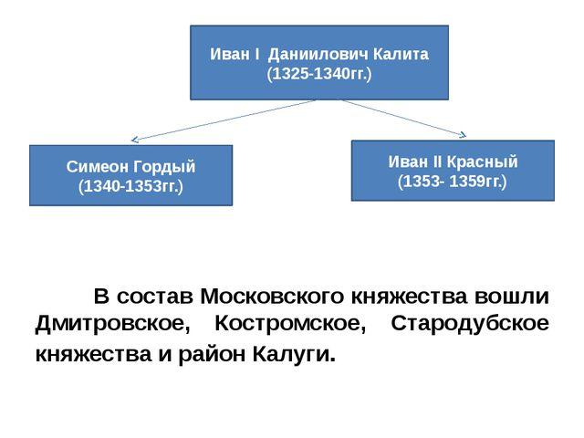 В состав Московского княжества вошли Дмитровское, Костромское, Стародуб...