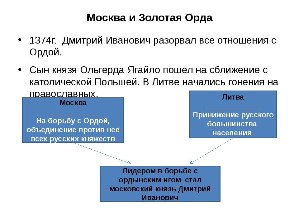 Москва и Золотая Орда 1374г. Дмитрий Иванович разорвал все отношения с Ордой....