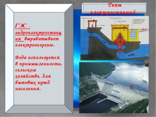 Типы электростанций. ГЭС - гидроэлектростанция вырабатывает электроэнергию.