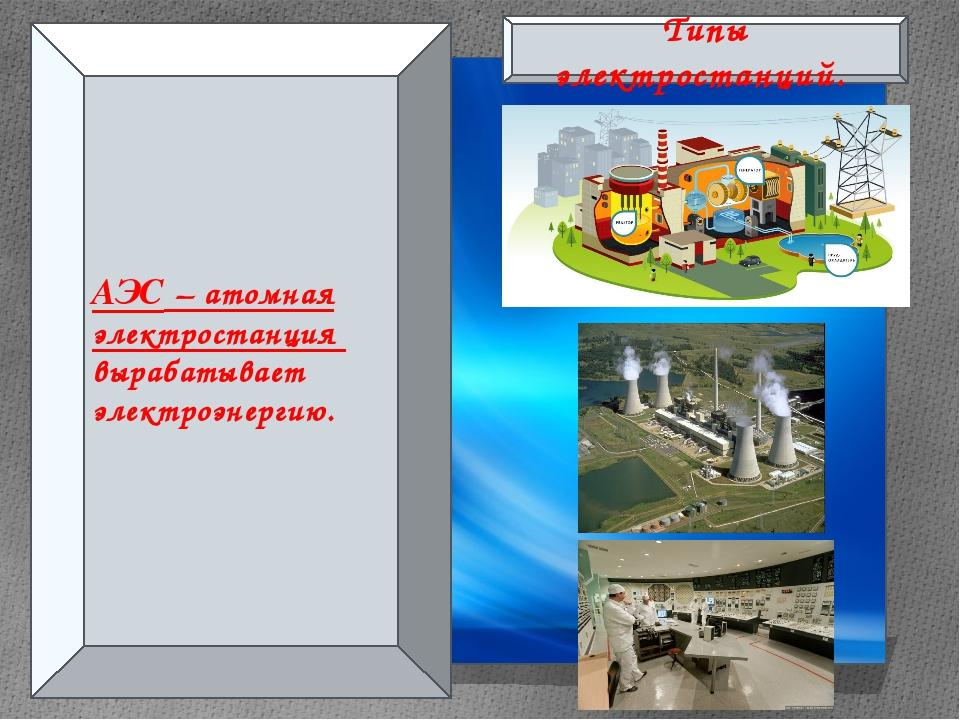Типы электростанций. АЭС – атомная электростанция вырабатывает электроэнергию.