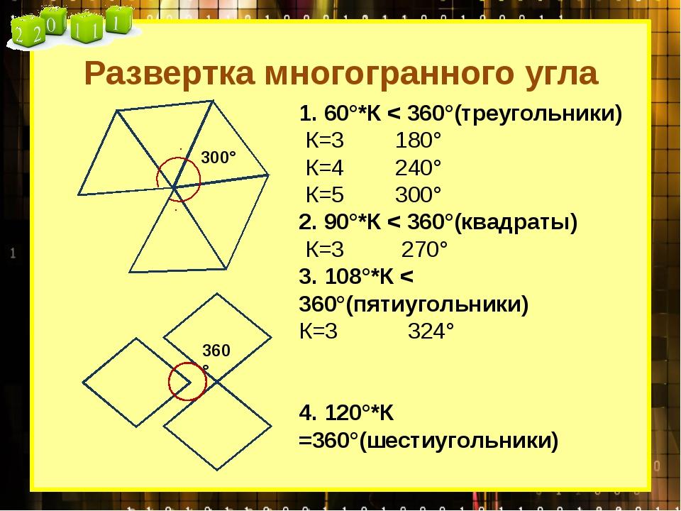Развертка многогранного угла 1. 60°*К < 360°(треугольники) К=3 180° К=4 240°...
