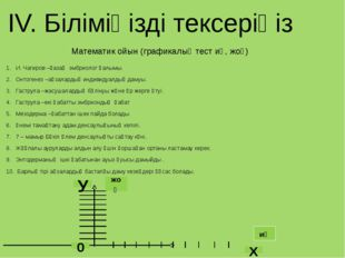 Математик ойын (графикалық тест иә, жоқ) И. Чагиров –қазақ эмбриолог ғалымы.
