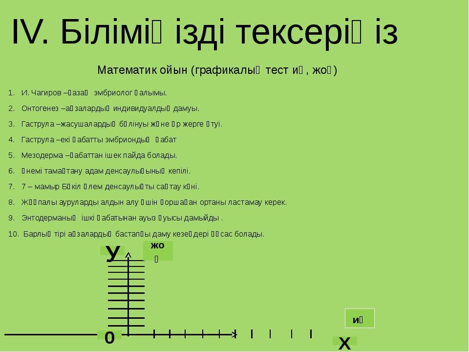 Математик ойын (графикалық тест иә, жоқ) И. Чагиров –қазақ эмбриолог ғалымы....