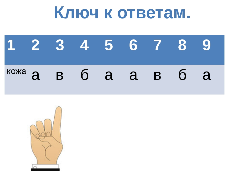 Ключ к ответам. 1 2 3 4 5 6 7 8 9 кожа а в б а а в б а