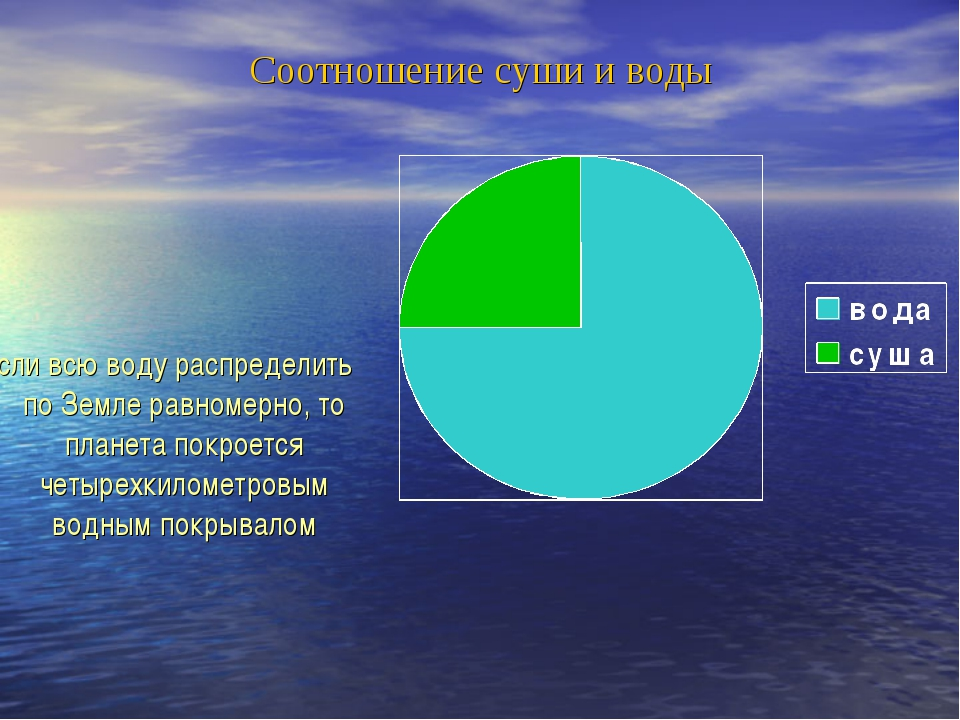 Соотношение суши и воды Если всю воду распределить по Земле равномерно, то пл...