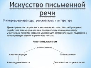 Интегрированный курс: русский язык и литература Цели – развитие творческих и
