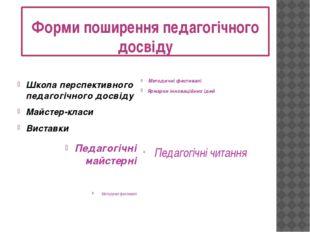 Форми поширення педагогічного досвіду Школа перспективного педагогічного досв
