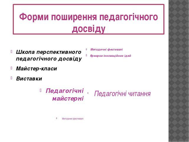 Форми поширення педагогічного досвіду Школа перспективного педагогічного досв...