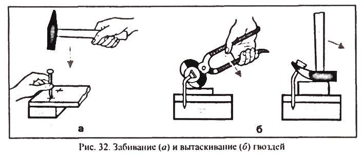 Забивание и вытаскивание гвоздей