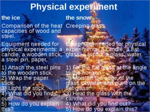 Physical experiment the ice the snow Comparison of the heat capacities of woo