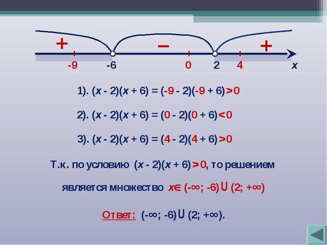 2 -6 х 1). (х - 2)(х + 6) = (-9 - 2)(-9 + 6) > 0 -9 2). (х - 2)(х + 6) = (0 -...