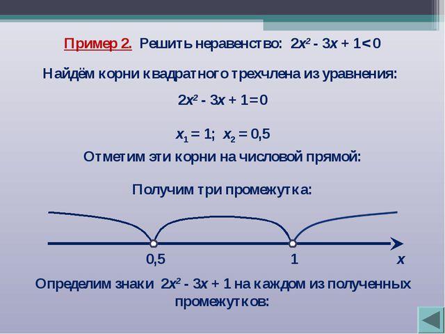 Пример 2. Решить неравенство: 2х2 - 3х + 1 < 0 Найдём корни квадратного трехч...
