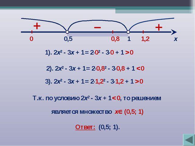 + 1 0,5 х 1). 2х2 - 3х + 1 = 2∙02 - 3∙0 + 1 > 0 0 0,8 1,2 + – Т.к. по условию...