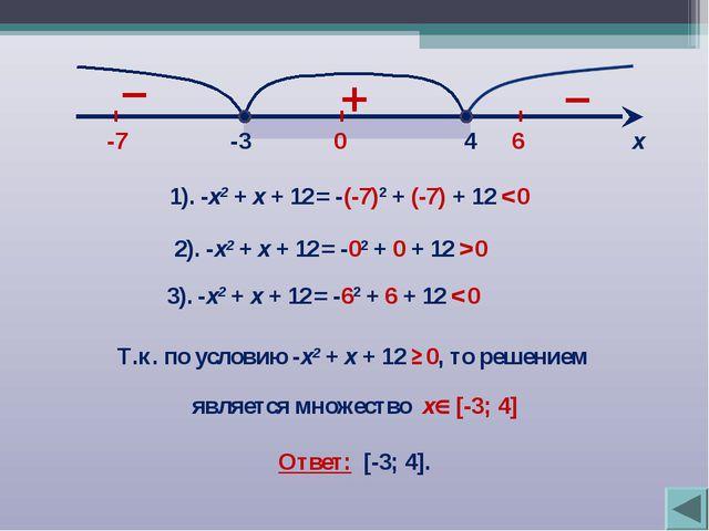 + – 4 -3 х 1). -х2 + х + 12 = -(-7)2 + (-7) + 12 < 0 -7 0 6 – Т.к. по условию...