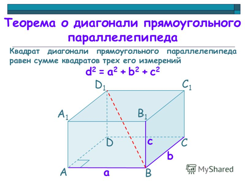 http://images.myshared.ru/5/410352/slide_17.jpg