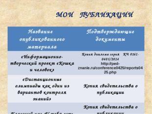 МОИ ПУБЛИКАЦИИ Названиеопубликованного материала Подтверждающие документы «Ин