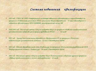 Система повышения квалификации 2013 год - ГАОУ АО ДПО «Астраханский институт
