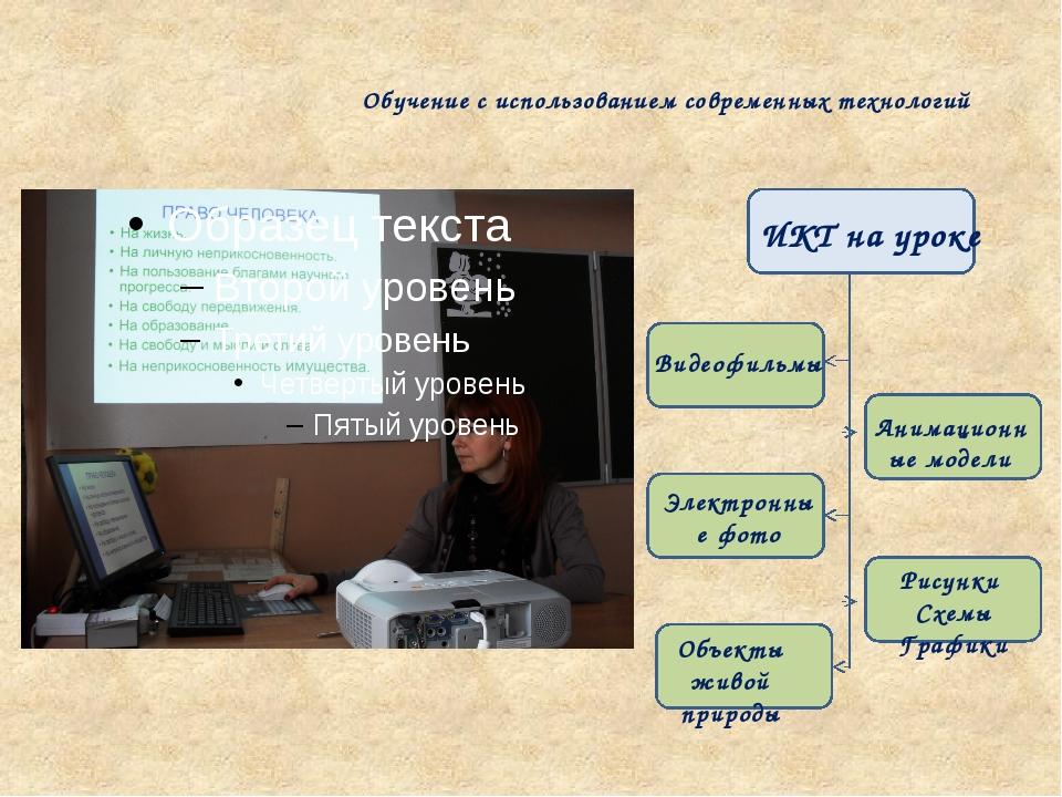 Обучение с использованием современных технологий ИКТ на уроке Видеофильмы Ани...