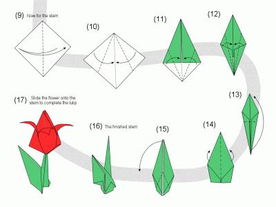 Схема сборки стебля
