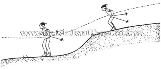 Преодоление неровностей на склоне