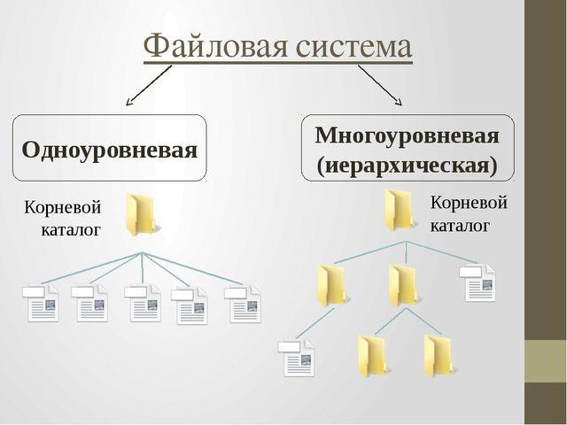 Одноуровневая Многоуровневая (иерархическая) Файловая система Корневой катало...