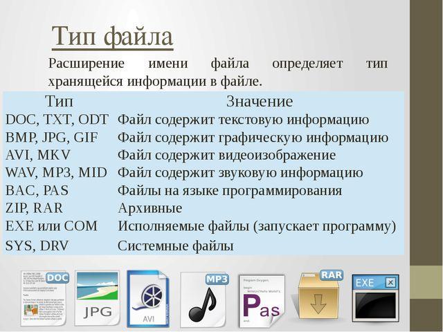 Расширение имени файла определяет тип хранящейся информации в файле. Тип файл...