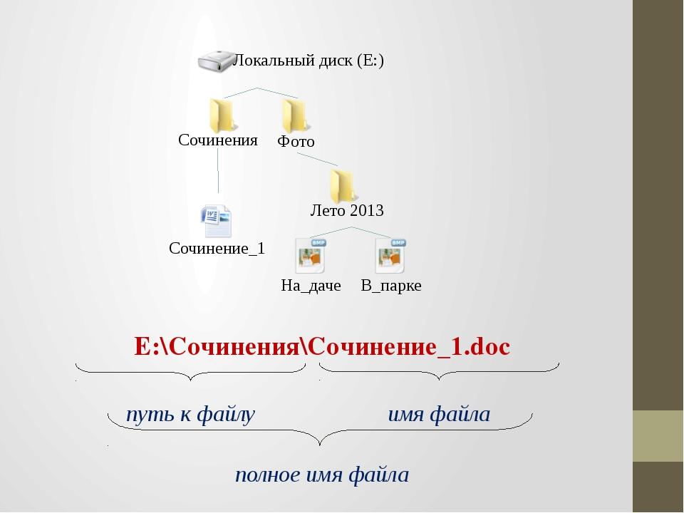 Е:\Сочинения\Сочинение_1.doc путь к файлу имя файла полное имя файла