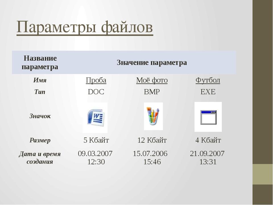 Параметры файлов Название параметра Значение параметра Имя Проба Моё фото Фут...