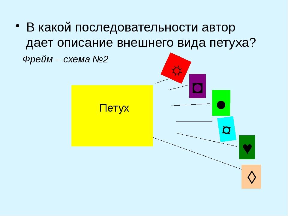 В какой последовательности автор дает описание внешнего вида петуха? ☼ ◘ ● ¤...