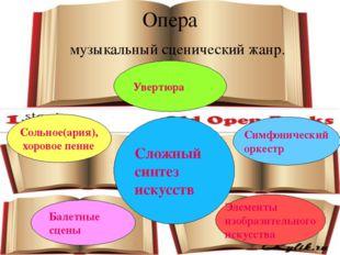 Опера музыкальный сценический жанр. Сложный синтез искусств Сольное(ария), хо