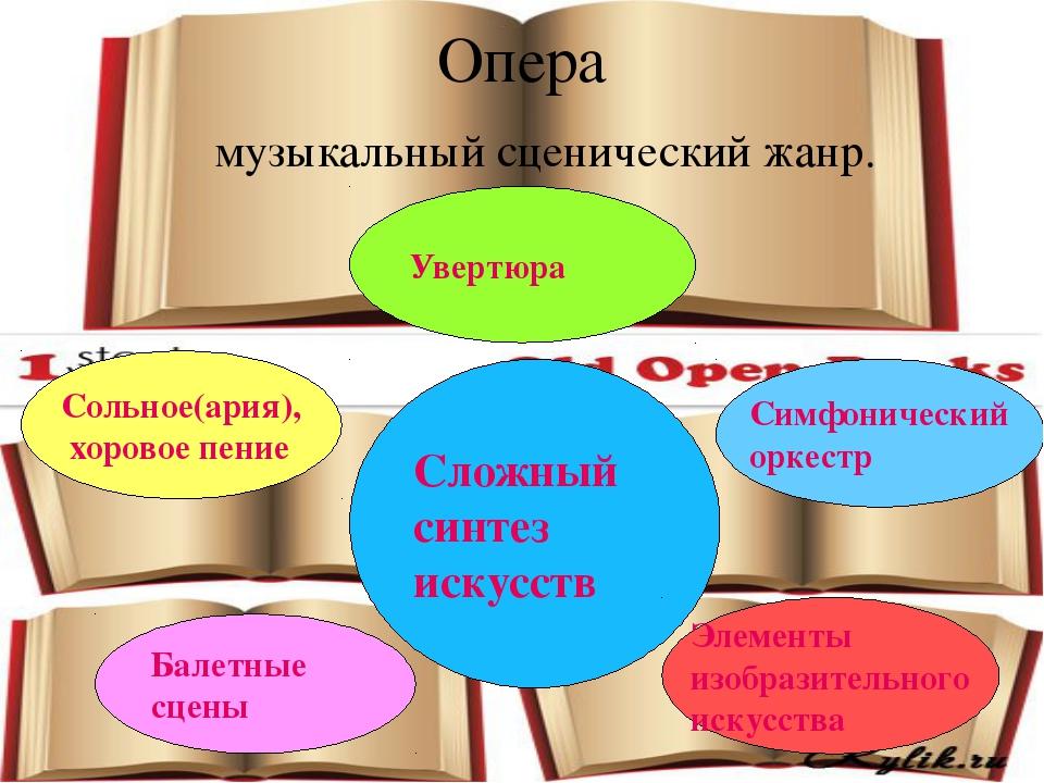 Опера музыкальный сценический жанр. Сложный синтез искусств Сольное(ария), хо...