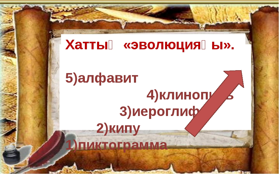 Хаттың «эволюцияһы». 5)алфавит 4)клинопись 3)иероглиф 2)кипу 1)пиктограмма