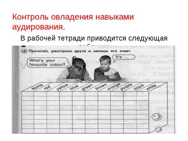 В рабочей тетради приводится следующая таблица:  . Контроль овладения навыка...