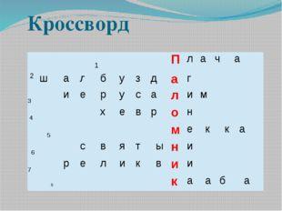Кроссворд  1 П л а ч а  2 ш а л б у з д а г  3 и е р у с а л и м  4 х