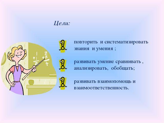 Цели: повторить и систематизировать знания и умения ; развивать умение сравни...