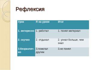 Рефлексия УрокЯ на урокеИтог 1. интересно1. работал1. понял материал 2. с