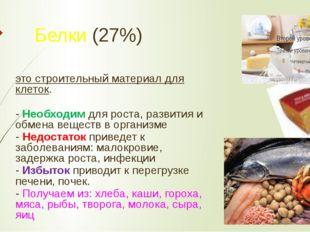 Белки (27%) это строительный материал для клеток. - Необходим для роста, раз