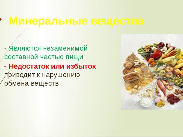 Минеральные вещества - Являются незаменимой составной частью пищи - Недостато...