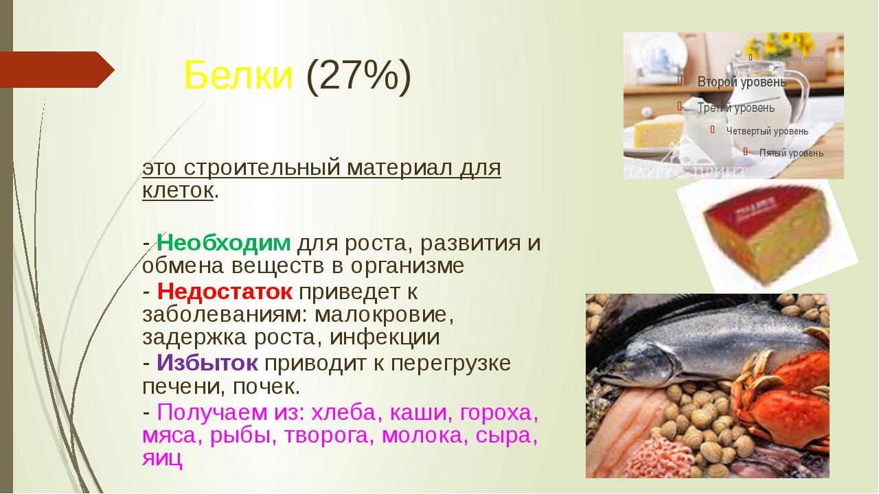 Белки (27%) это строительный материал для клеток. - Необходим для роста, раз...