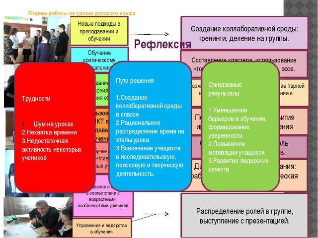 Формы работы на уроках русского языка  Создание коллаборативной среды: трен...