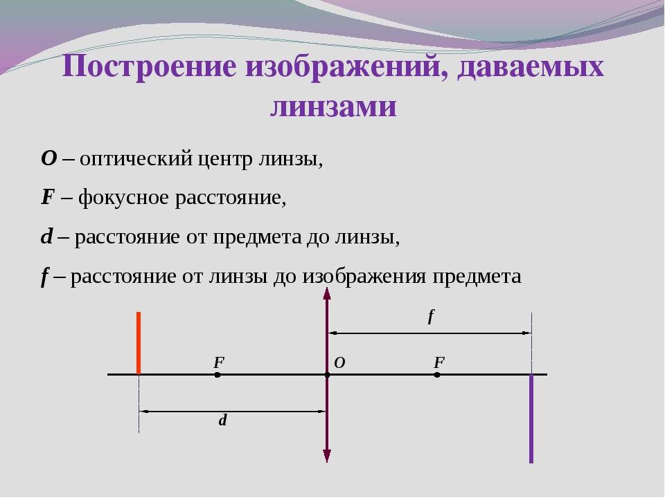 О – оптический центр линзы, F – фокусное расстояние, d – расстояние от предме...