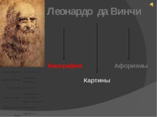 Леонардо да Винчи Биография Афоризмы Картины Дата рождения: 15 апреля1452 Мес